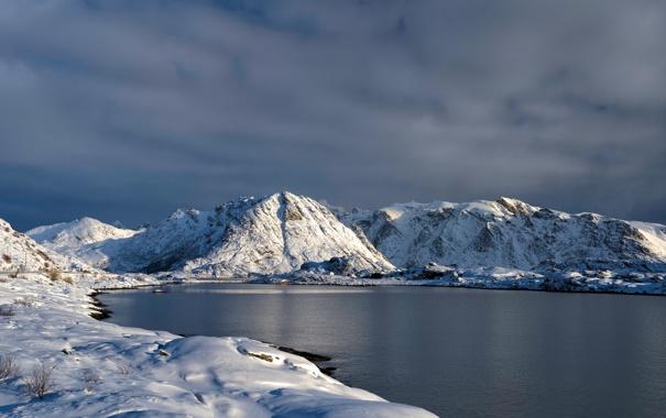 Фото обои зима, небо, снег, горы, озеро
