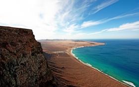 Обои море, скалы, пейзажи