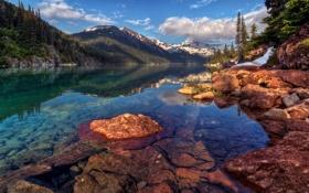 Картинка горы, река, Canada, красота, Фотограф IvanAndreevich
