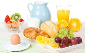 Обои Полезный, tasty Breakfast, Useful, вкусный завтрак