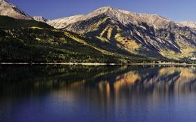 Обои colorado, озеро, вид, Nikon D3, красивые обои для рабочего стола, деревья, природа